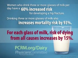 milk nutrition fact. hip fractures