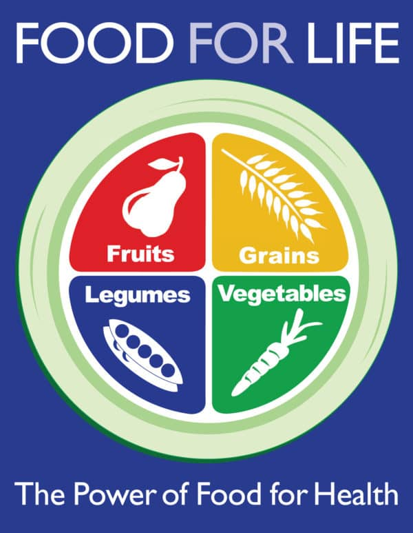 Food for Life Logo